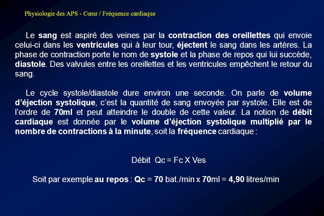 Soit par exemple au repos : Qc = 70 bat./min x 70ml = 4,90 litres/min