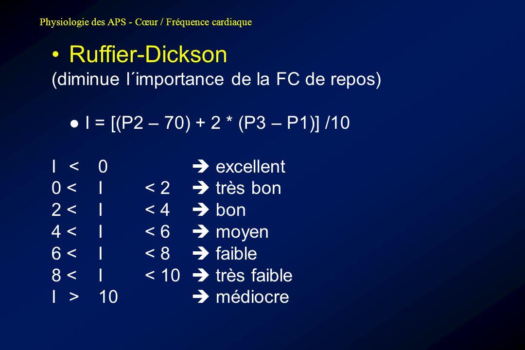 Ruffier-Dickson (diminue l´importance de la FC de repos)