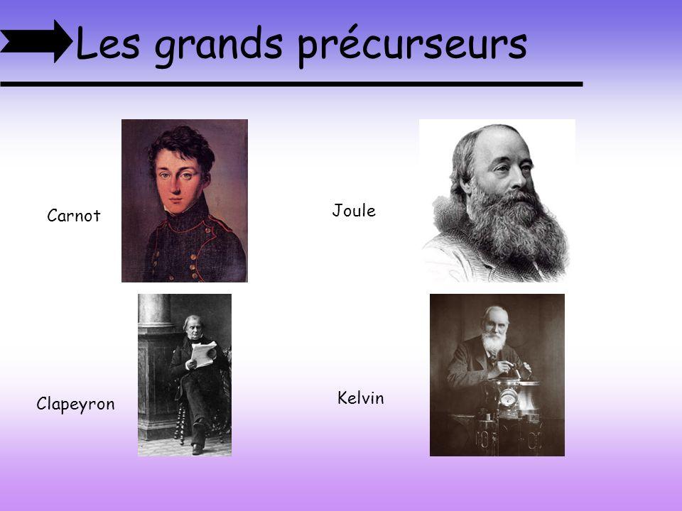 Les grands précurseurs