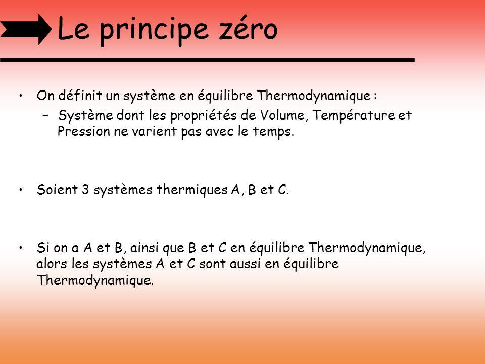 Le principe zéro On définit un système en équilibre Thermodynamique :