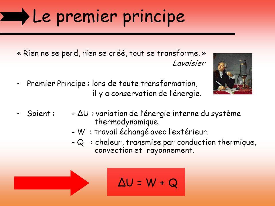 Le premier principe « Rien ne se perd, rien se créé, tout se transforme. » Lavoisier. Premier Principe : lors de toute transformation,