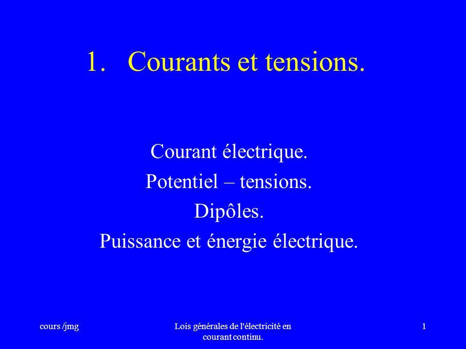 Courants et tensions. Courant électrique. Potentiel – tensions.