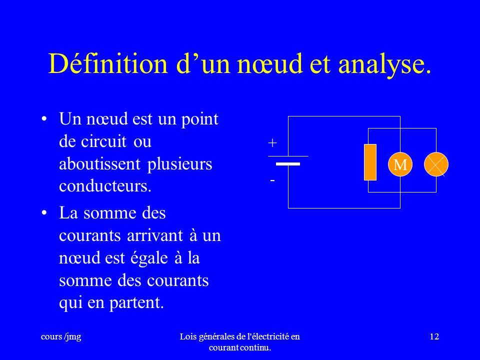 Définition d'un nœud et analyse.