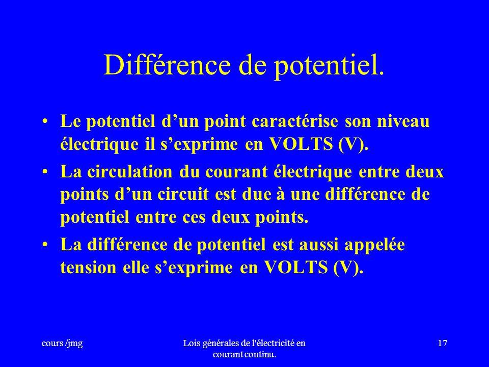 Différence de potentiel.
