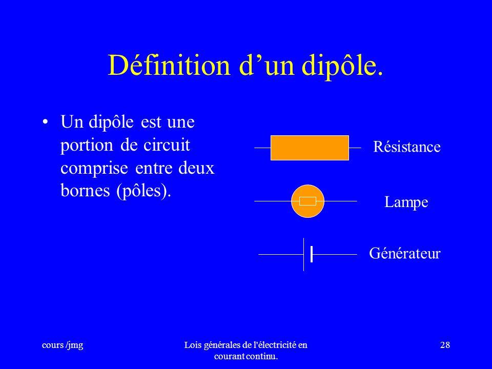 Définition d'un dipôle.