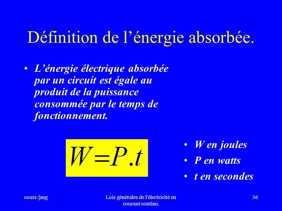 Définition de l'énergie absorbée.