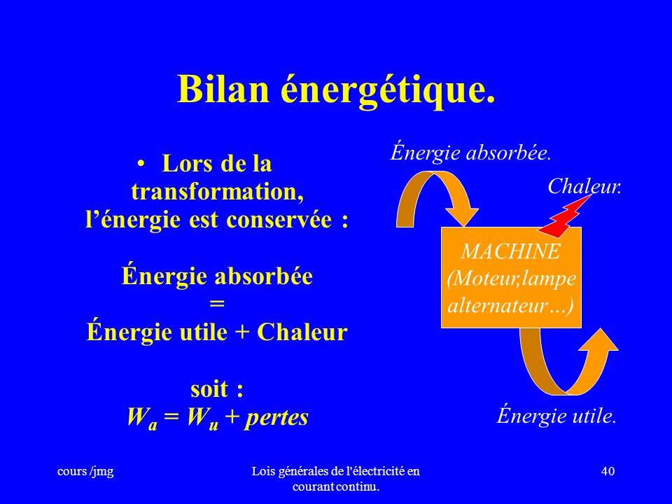 Bilan énergétique. MACHINE (Moteur,lampe alternateur…) Énergie absorbée. Énergie utile. Chaleur.