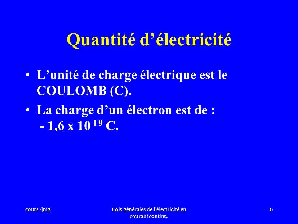 Quantité d'électricité