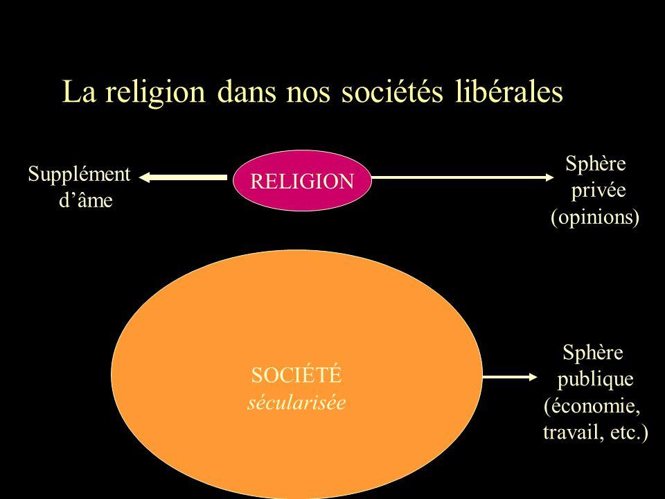 La religion dans nos sociétés libérales