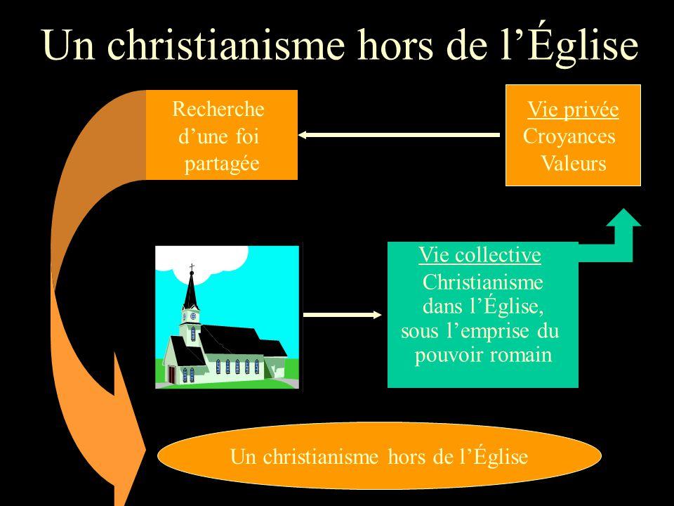 Un christianisme hors de l'Église