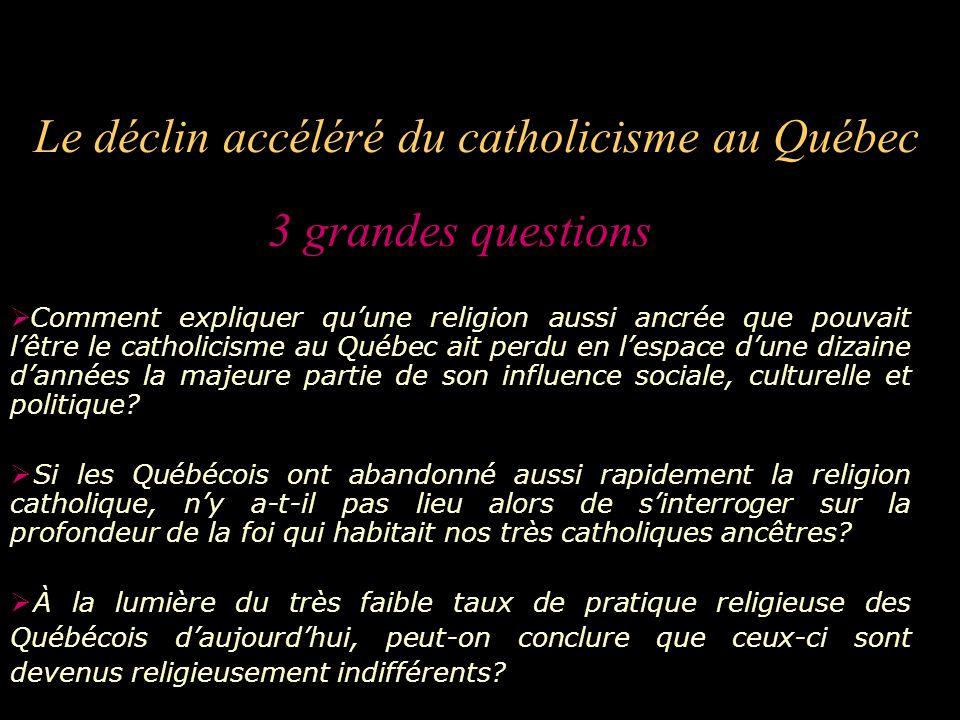 Le déclin accéléré du catholicisme au Québec