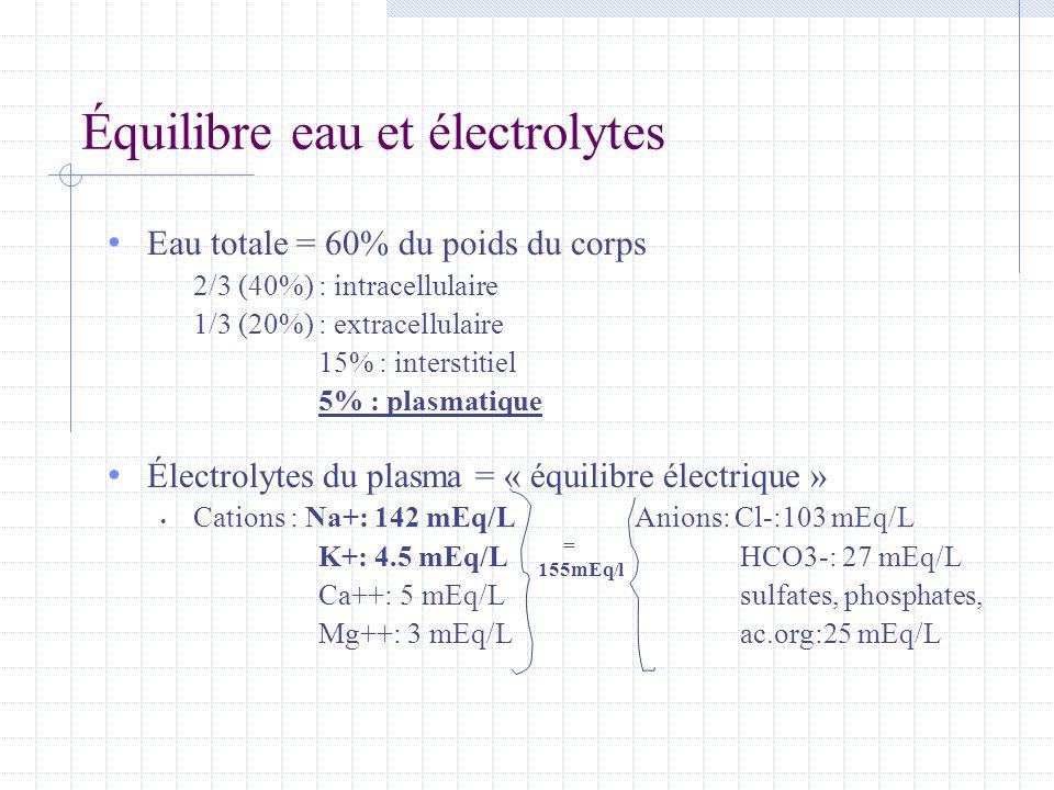 Équilibre eau et électrolytes