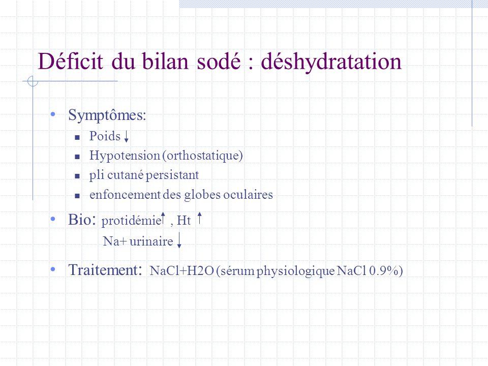 Déficit du bilan sodé : déshydratation