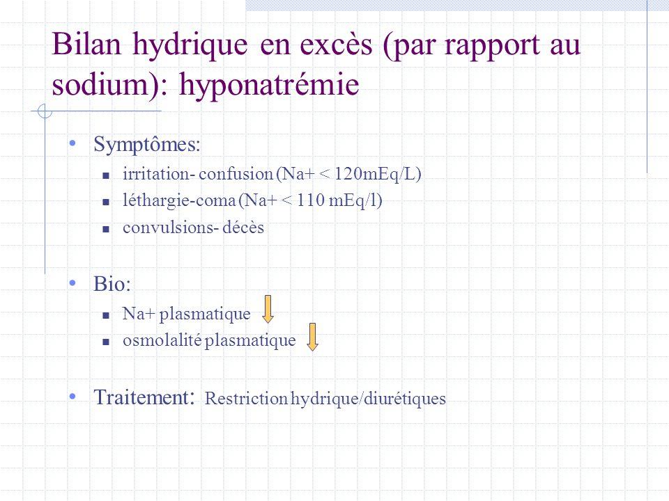 Bilan hydrique en excès (par rapport au sodium): hyponatrémie