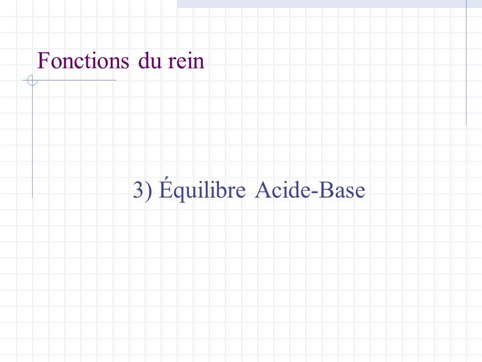 3) Équilibre Acide-Base