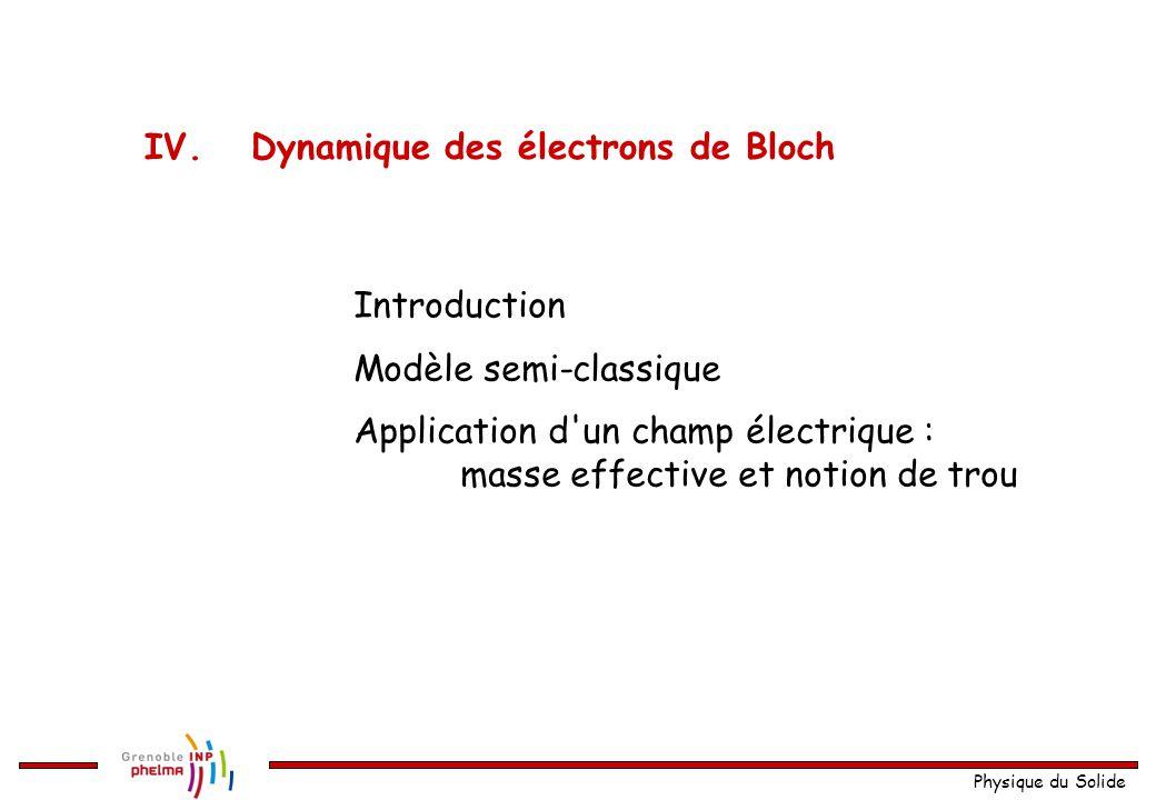 IV. Dynamique des électrons de Bloch