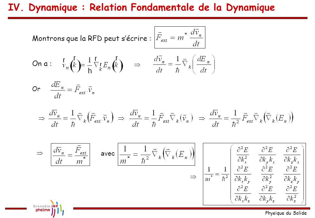 IV. Dynamique : Relation Fondamentale de la Dynamique