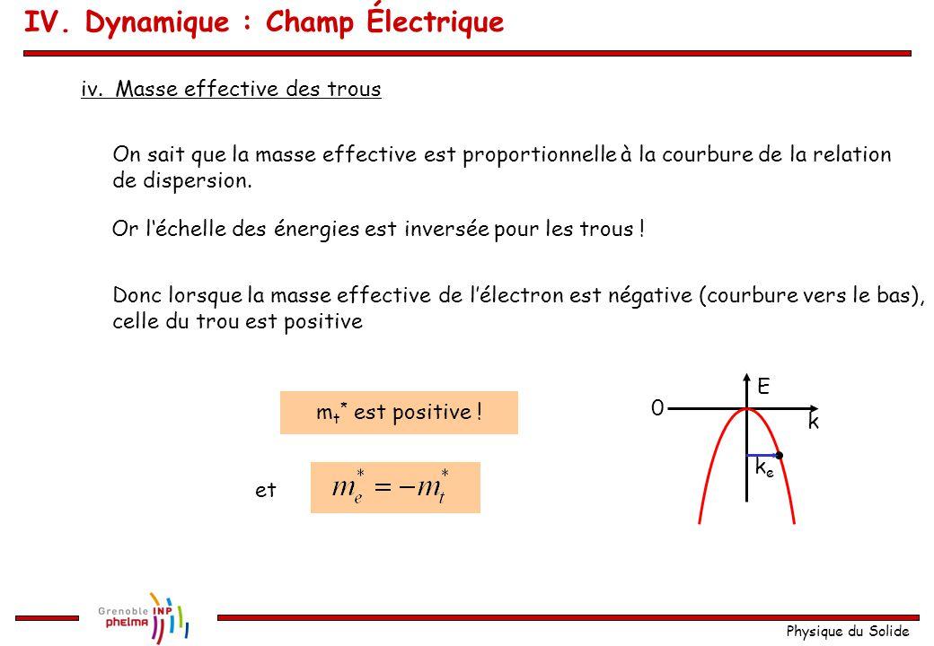 IV. Dynamique : Champ Électrique