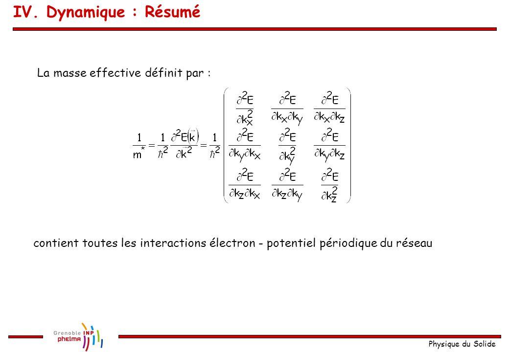 IV. Dynamique : Résumé La masse effective définit par :