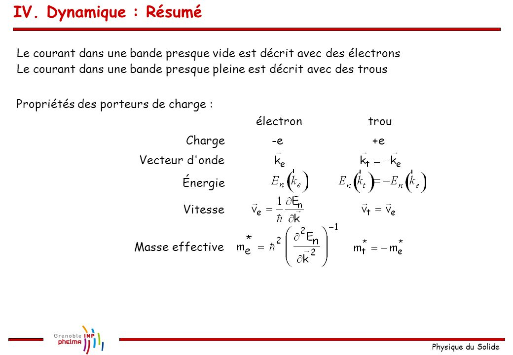 IV. Dynamique : Résumé Le courant dans une bande presque vide est décrit avec des électrons.