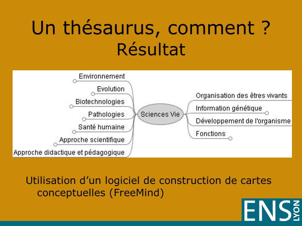 Un thésaurus, comment Résultat