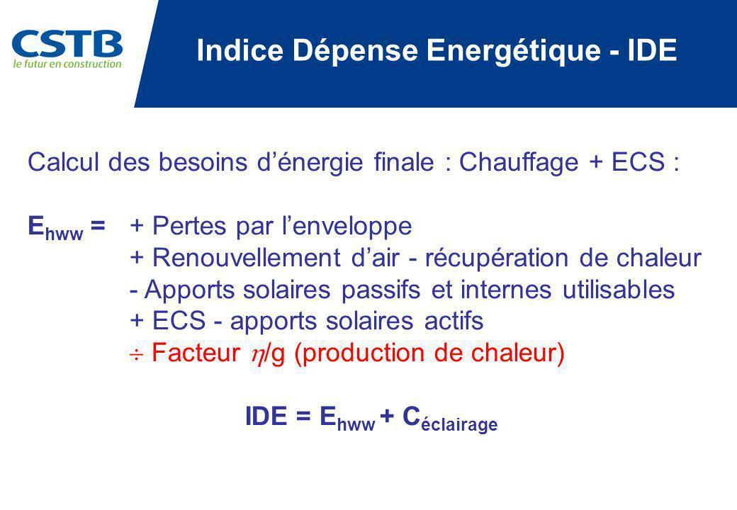 Indice Dépense Energétique - IDE