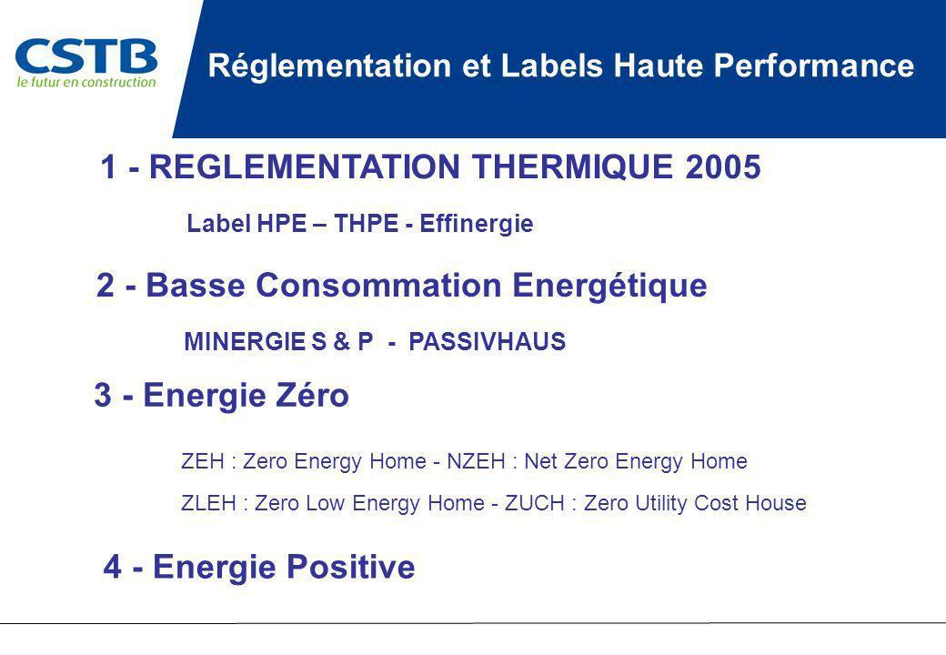 Réglementation et Labels Haute Performance