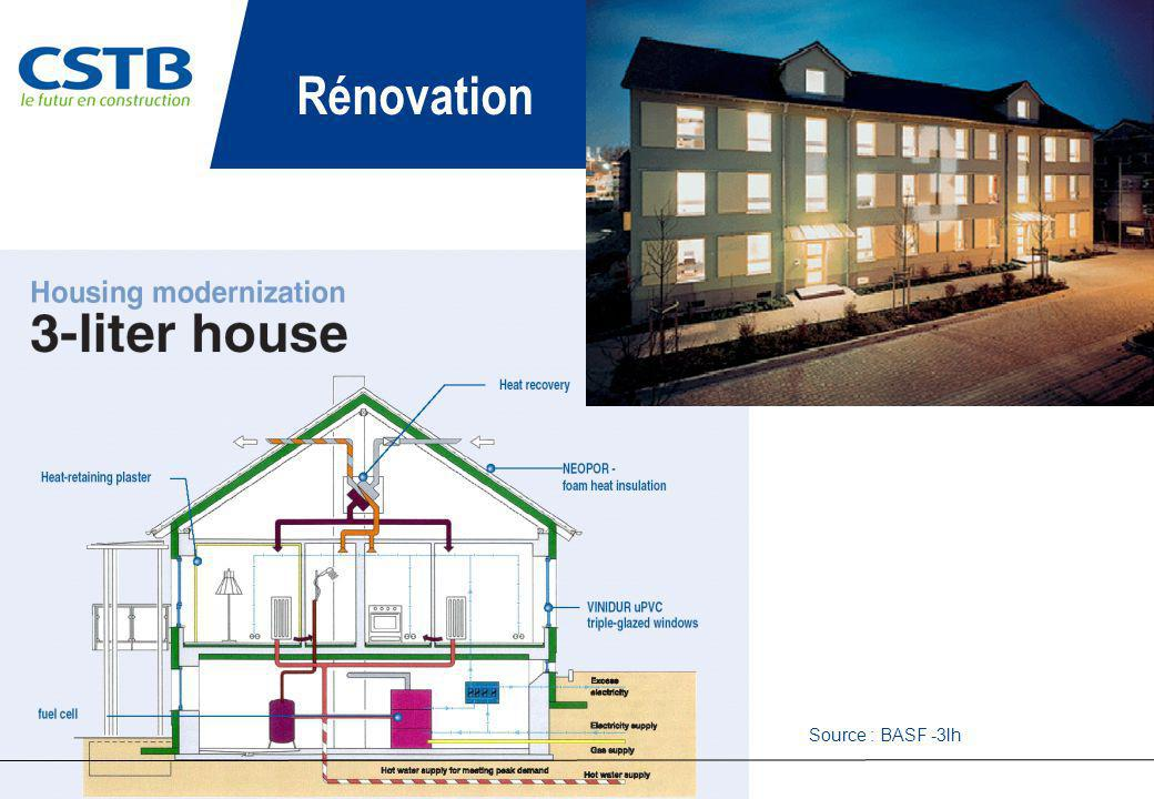 Rénovation Source : BASF -3lh