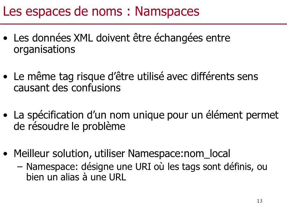 Les espaces de noms : Namspaces