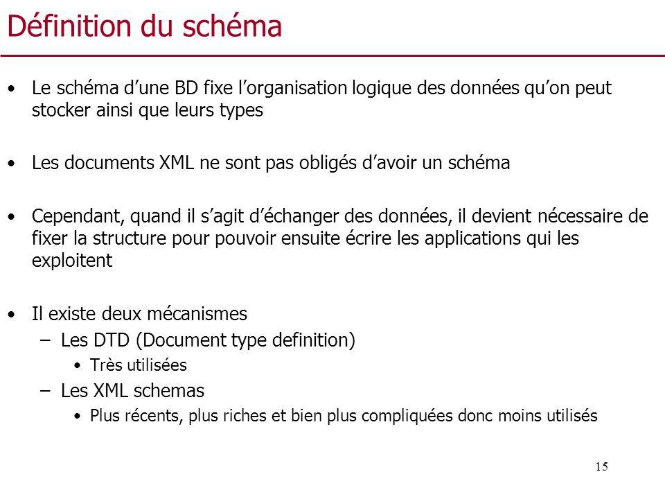 Définition du schéma Le schéma d'une BD fixe l'organisation logique des données qu'on peut stocker ainsi que leurs types.