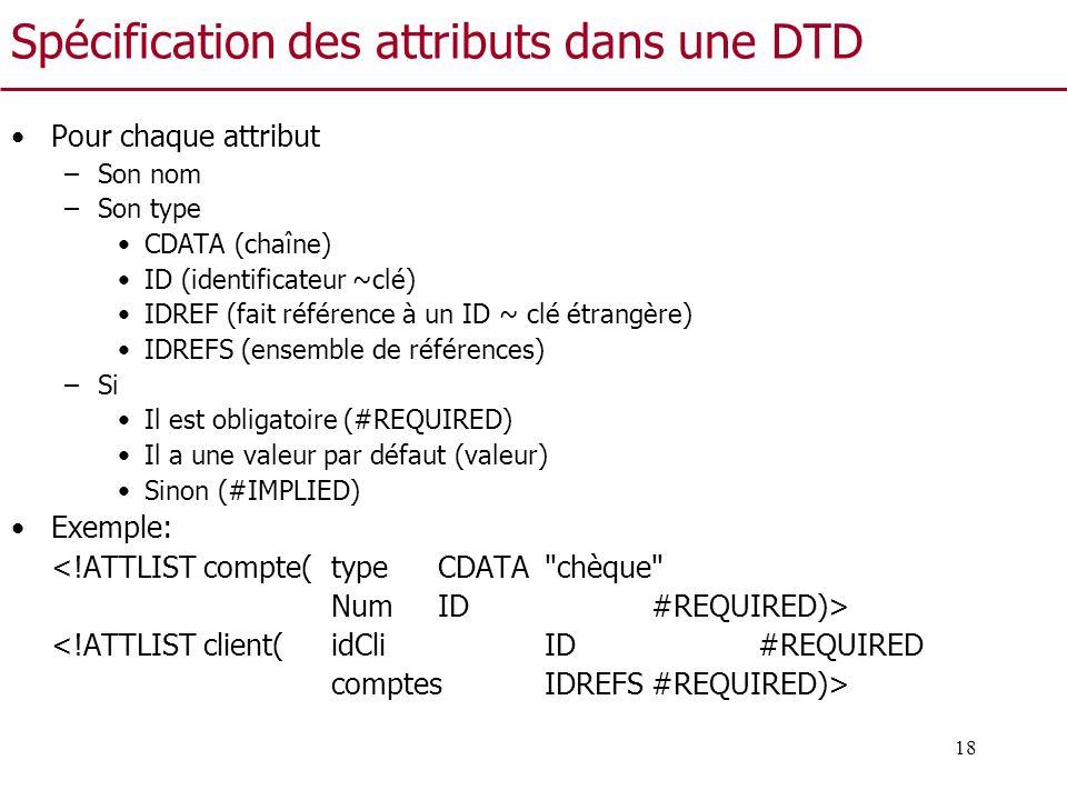 Spécification des attributs dans une DTD