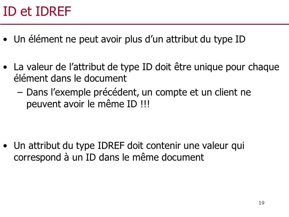 ID et IDREF Un élément ne peut avoir plus d'un attribut du type ID