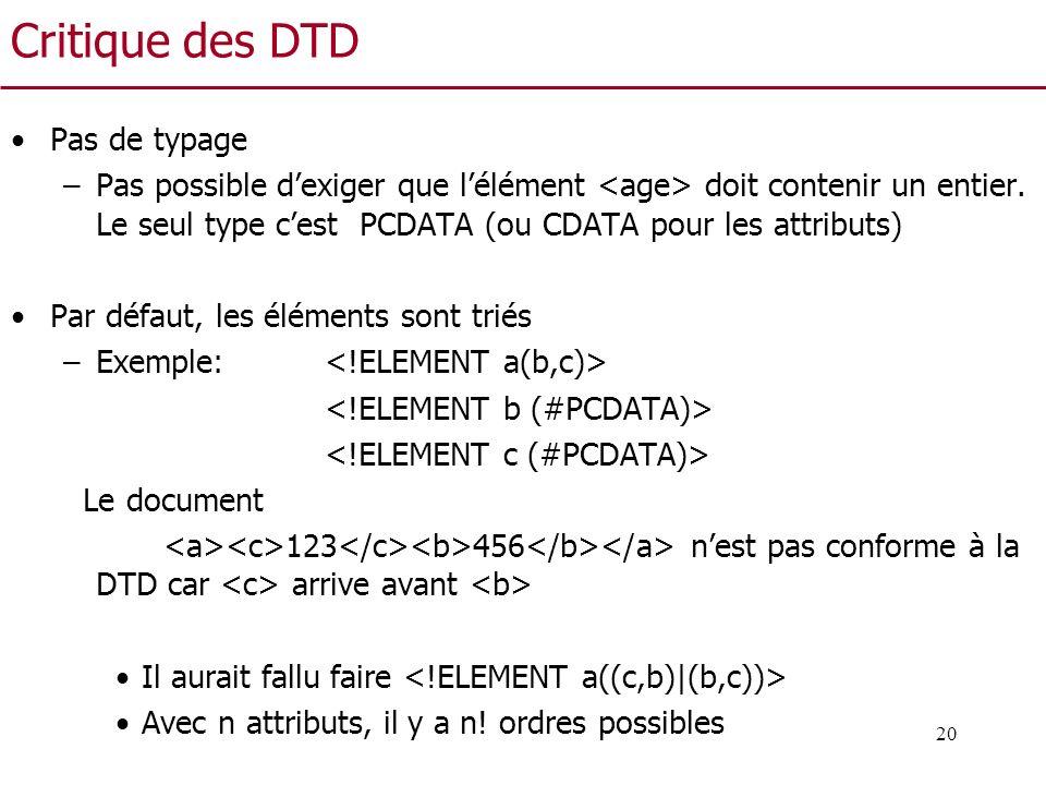 Critique des DTD Pas de typage