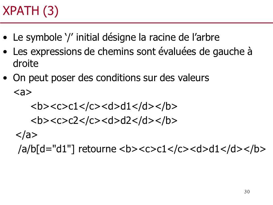 XPATH (3) Le symbole '/' initial désigne la racine de l'arbre