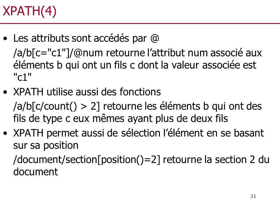 XPATH(4) Les attributs sont accédés par @