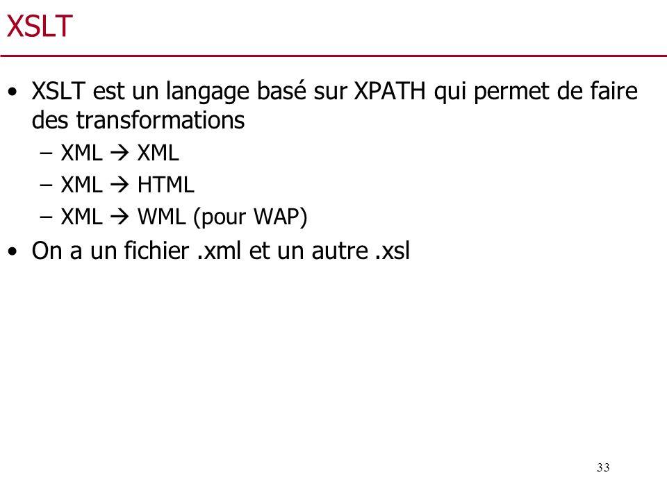 XSLT XSLT est un langage basé sur XPATH qui permet de faire des transformations. XML  XML. XML  HTML.