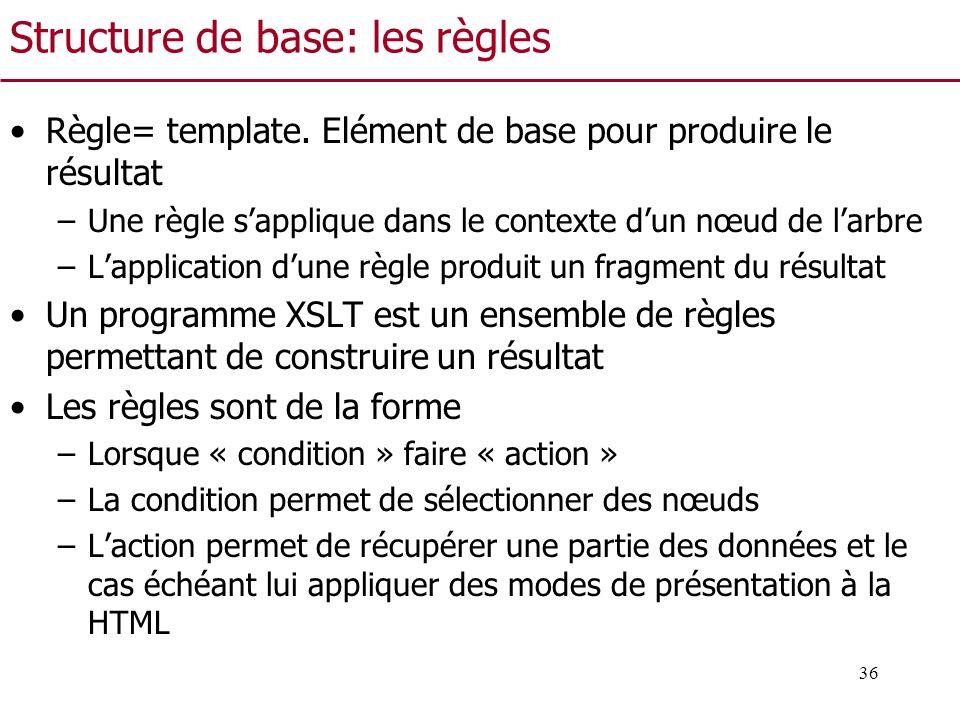 Structure de base: les règles