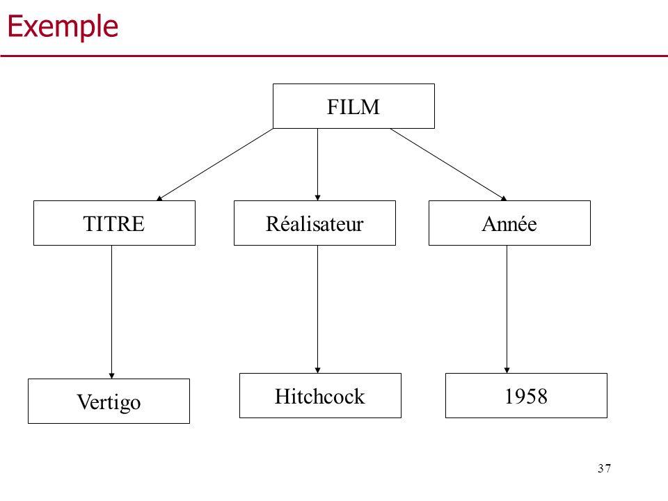 Exemple FILM TITRE Réalisateur Année Hitchcock 1958 Vertigo