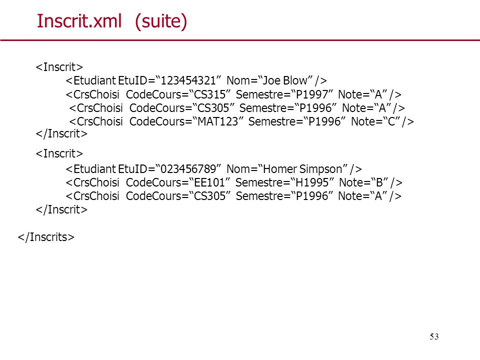Inscrit.xml (suite) <Inscrit> <Etudiant EtuID= 123454321 Nom= Joe Blow /> <CrsChoisi CodeCours= CS315 Semestre= P1997 Note= A />