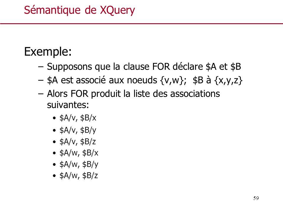 Exemple: Sémantique de XQuery