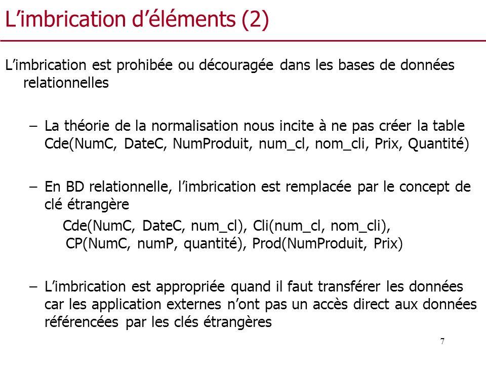 L'imbrication d'éléments (2)