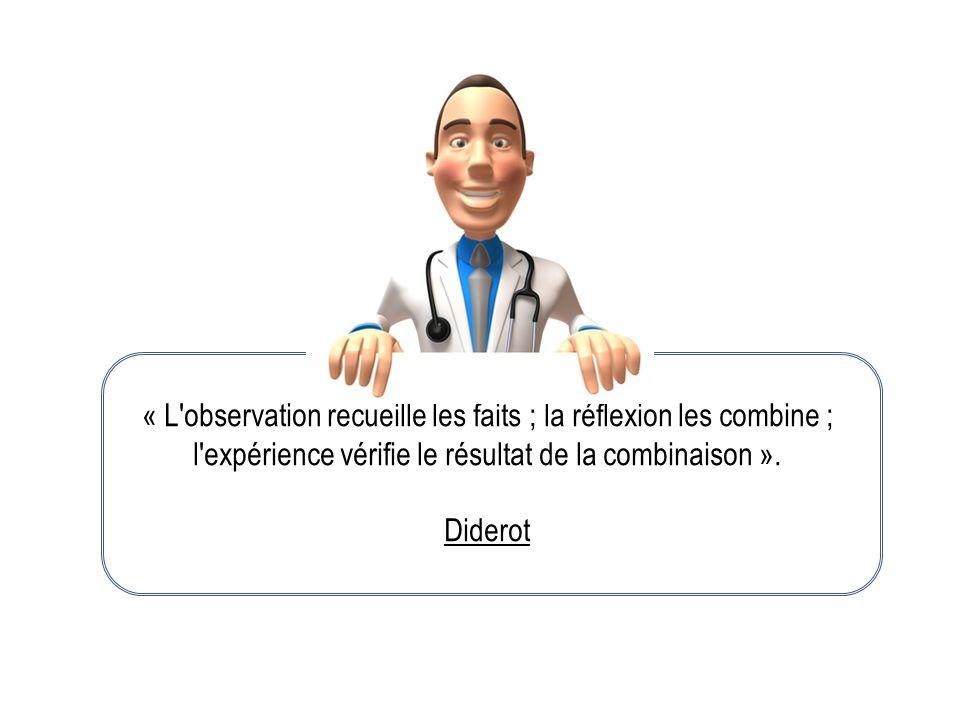 « L observation recueille les faits ; la réflexion les combine ; l expérience vérifie le résultat de la combinaison ».