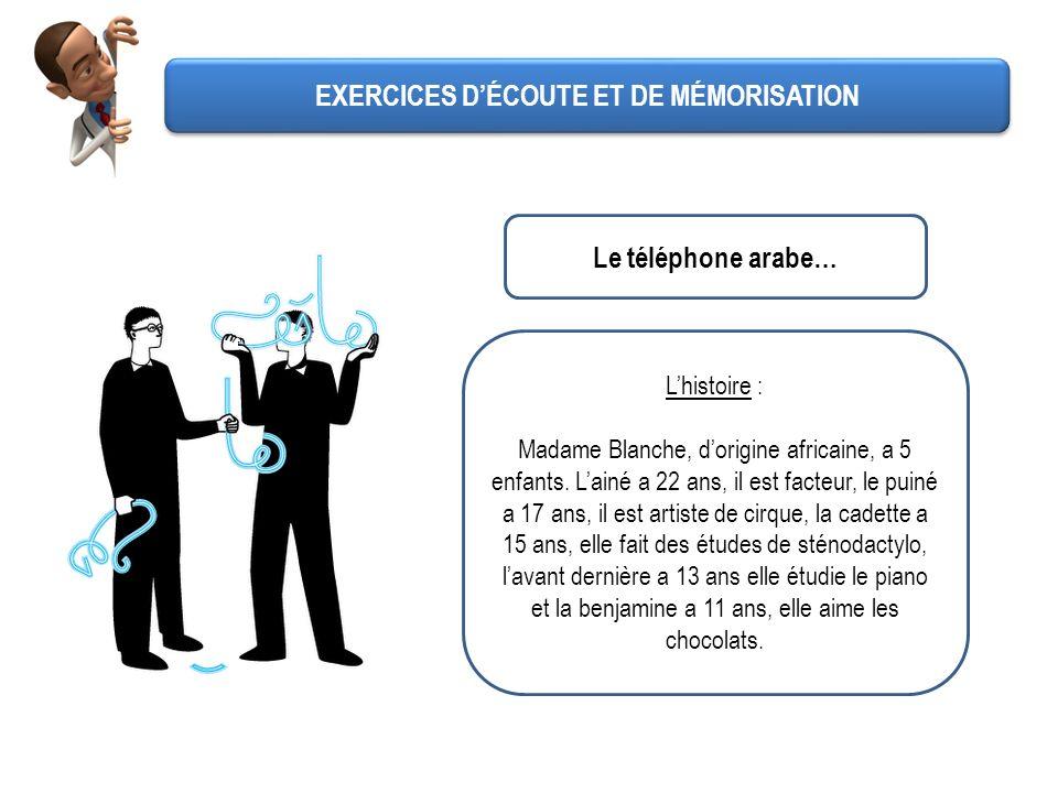 EXERCICES D'ÉCOUTE ET DE MÉMORISATION