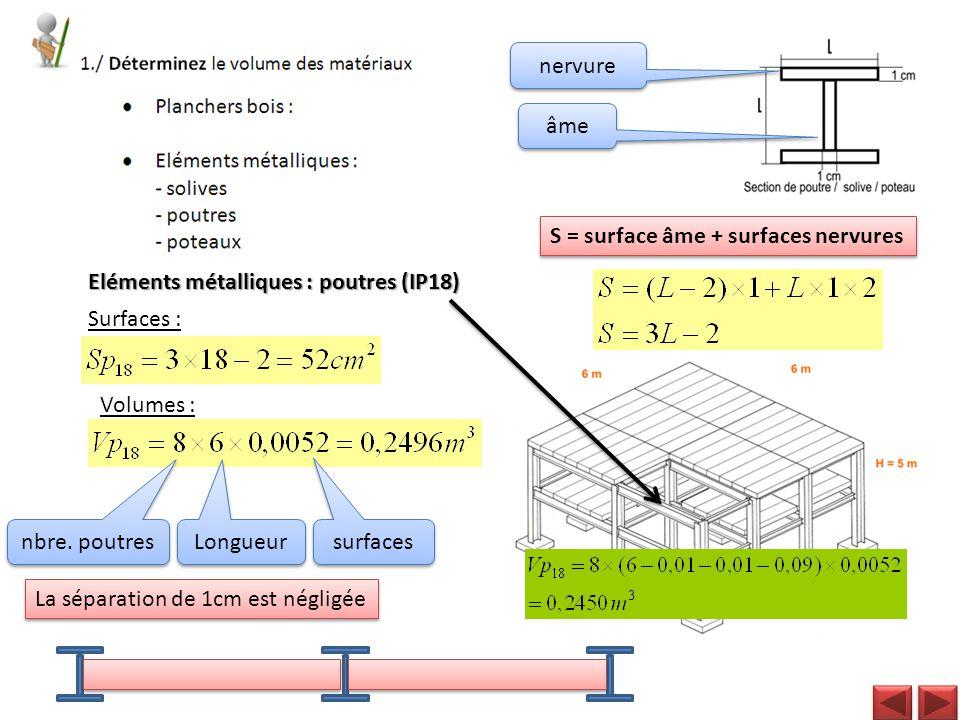 nervure âme. S = surface âme + surfaces nervures. Eléments métalliques : poutres (IP18) Surfaces :