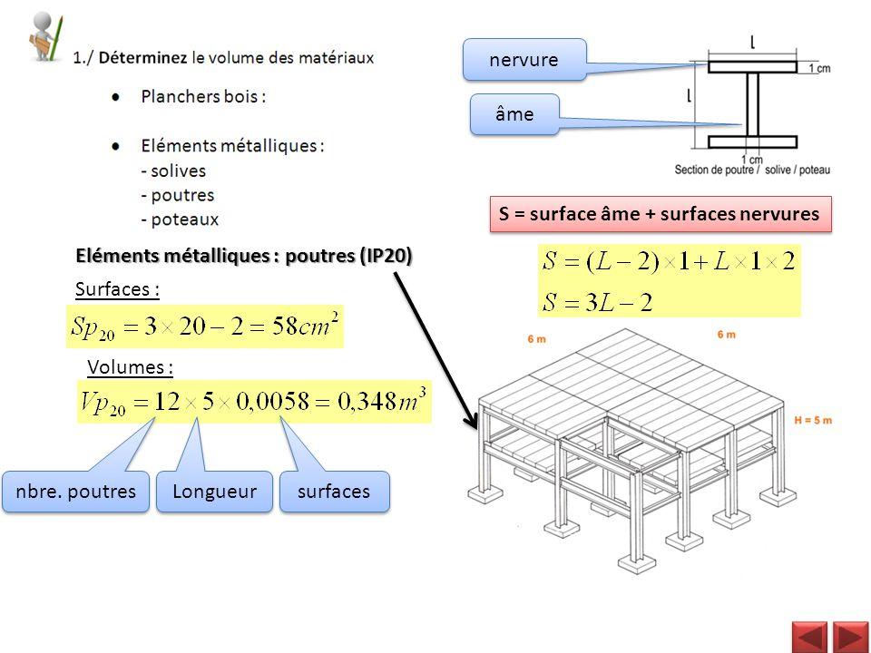 nervure âme. S = surface âme + surfaces nervures. Eléments métalliques : poutres (IP20) Surfaces :