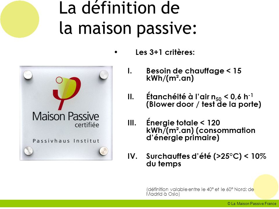 Maisons passives en france ppt video online t l charger for A la maison meaning