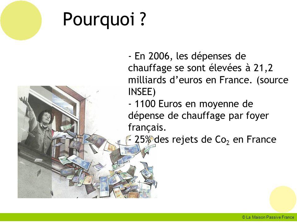 Pourquoi - En 2006, les dépenses de chauffage se sont élevées à 21,2 milliards d'euros en France. (source INSEE)