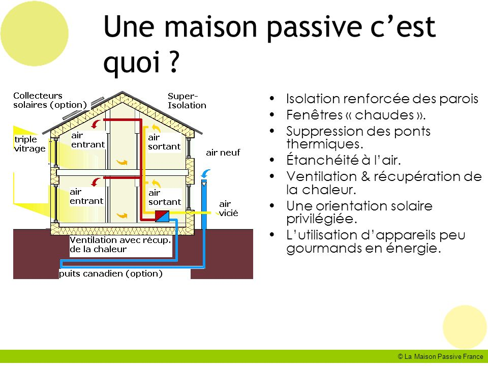 maisons passives en france ppt video online t l charger. Black Bedroom Furniture Sets. Home Design Ideas