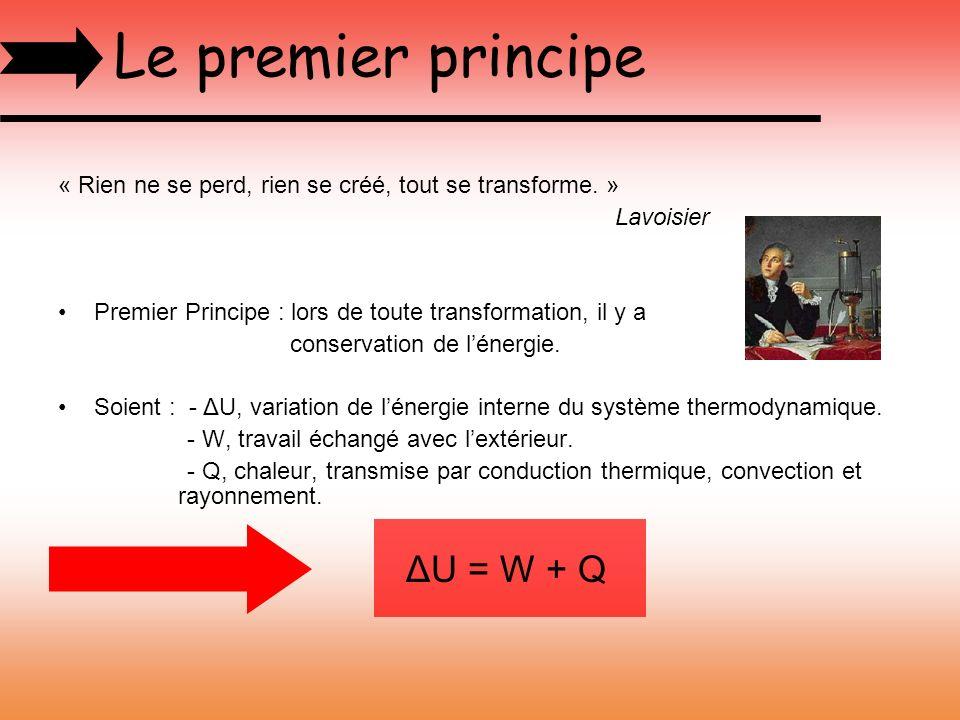 Le premier principe « Rien ne se perd, rien se créé, tout se transforme. » Lavoisier. Premier Principe : lors de toute transformation, il y a.