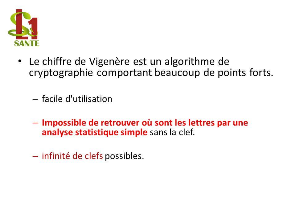 Le chiffre de Vigenère est un algorithme de cryptographie comportant beaucoup de points forts.